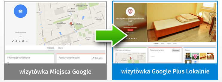 Google Plus Lokalnie i Miejsca Google