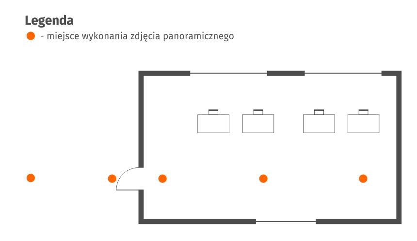 Wirtualny spacer Google - Biuro - schemat