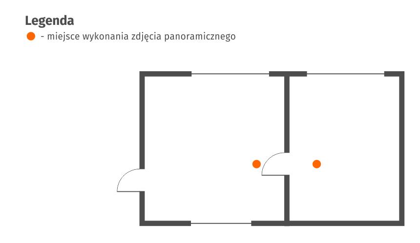Wirtualny spacer Google - przejście - schemat